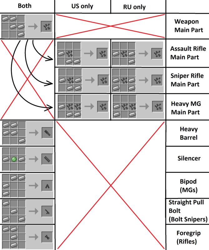 attachments  Warfield 3 (500 verschiedene Waffen) Mod für Minecraft 1.4.7