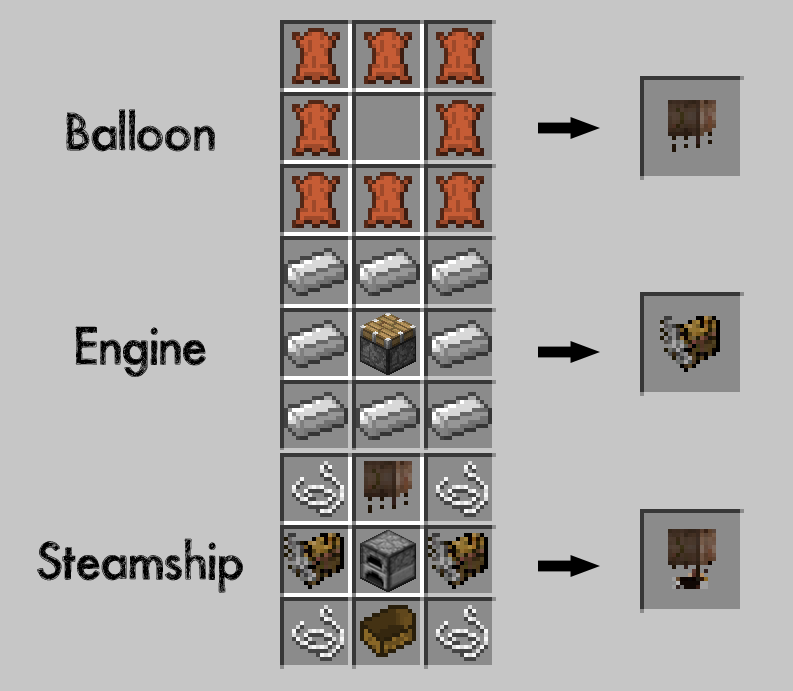 Make A  Ft Crafting Table